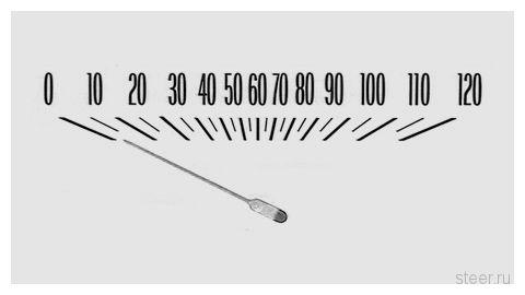 Эволюция дизайне CHEVROLET 1941-2011 на примере спидометра (фото)