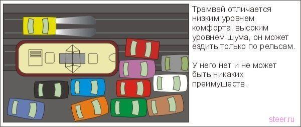 Дополнения к ПДД (фото)