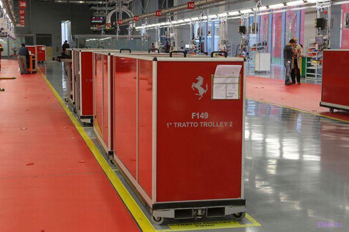 Завод Ferrari изнутри (фото)