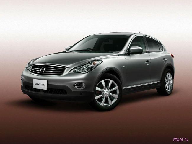 Nissan Skyline Crossover – легенды умирают (фото)