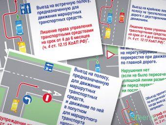 ГИБДД в рисунках разъяснила спорные ситуации вокруг нарушений ПДД
