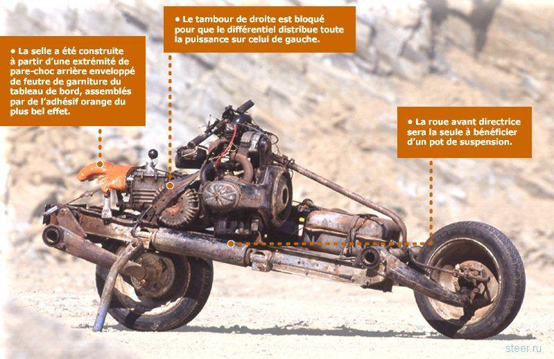 Эмиль Лерей: постапокалиптичный мотоцикл на базе Citroen 2CV (фото)