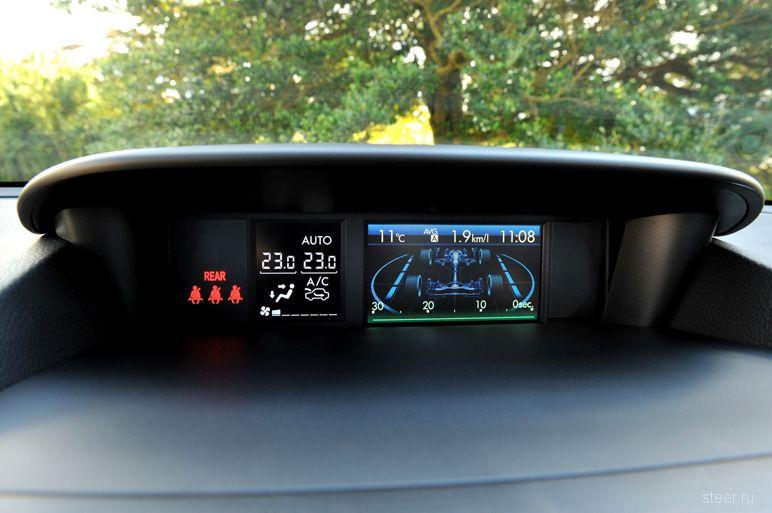 Состоялся дебют Subaru Forester нового поколения