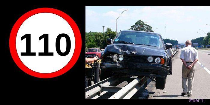 Соотношение повреждений и скорости при аварии