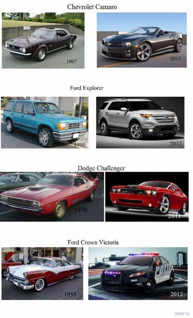 Автомобильные отцы и дети