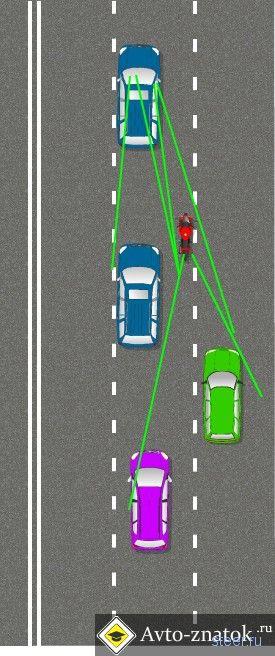 Почему мотоциклы ездят между рядов? Потому что они хотят жить.