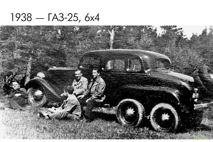 Концептуальные автомобили ГАЗ