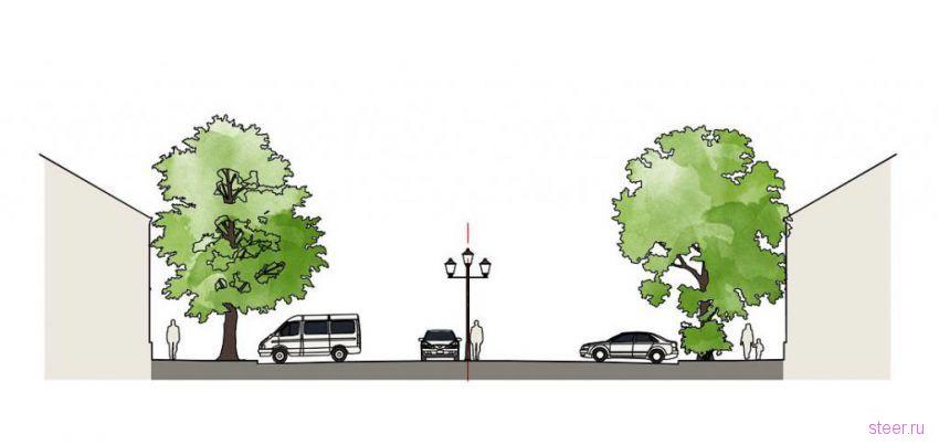 Проекты реконструкции улиц Москвы