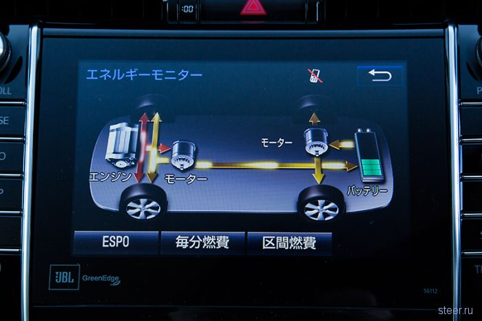 Toyota представила новое поколение кроссовера Toyota Harrier
