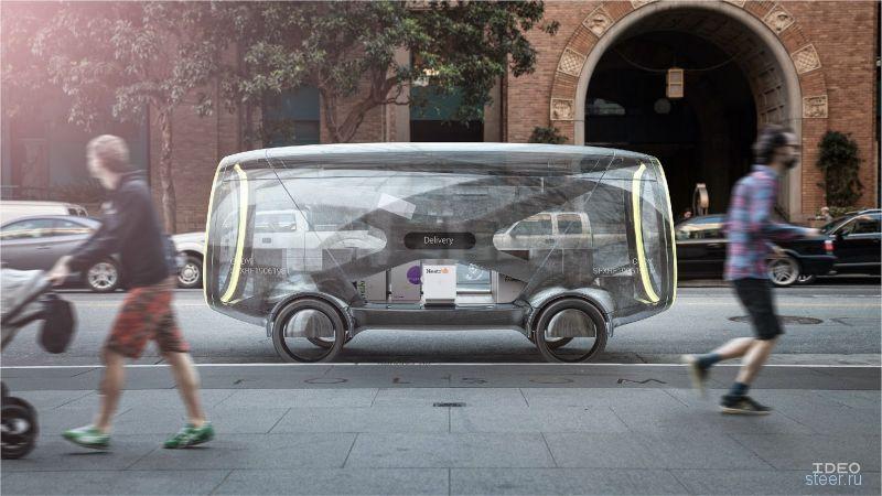 Каким будет транспорт в 2029 году