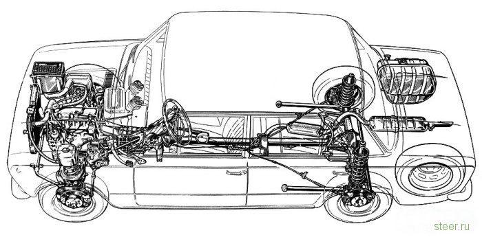 Жигули: перспективный автомобиль или обман советского руководства?