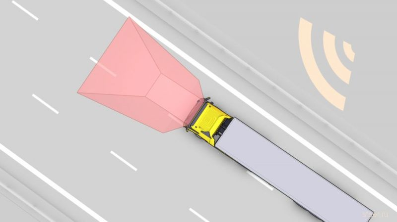 Полезная информация для всех! Перестроение перед грузовиком или фурой.