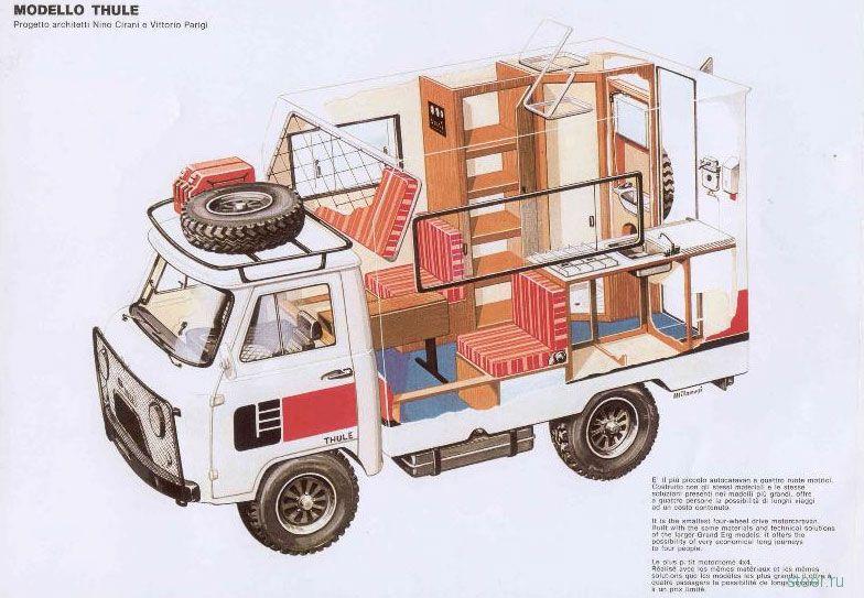 УАЗ-Дача: как внедорожник переделать в жилье
