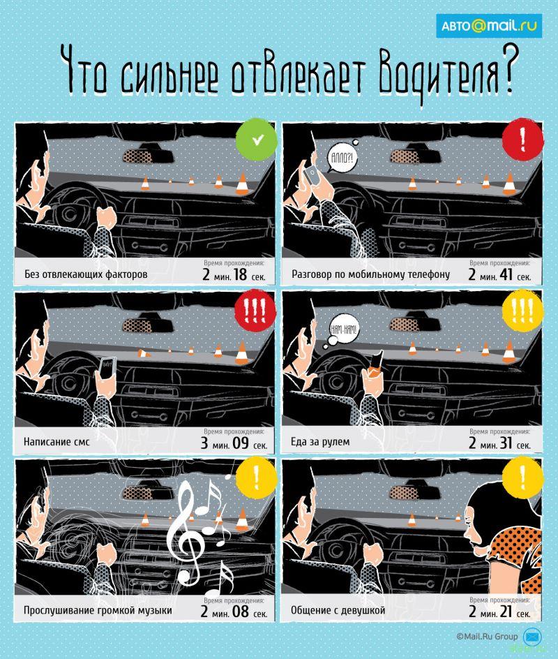Названы главные причины, приводящие к авариям на российских дорогах