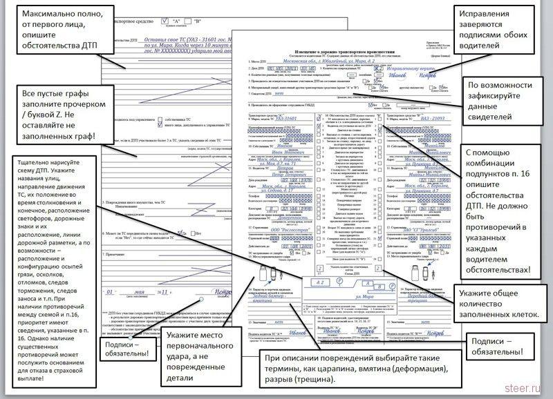ОСАГО без ГИБДД. Как правильно оформить ДТП по «Европротоколу»