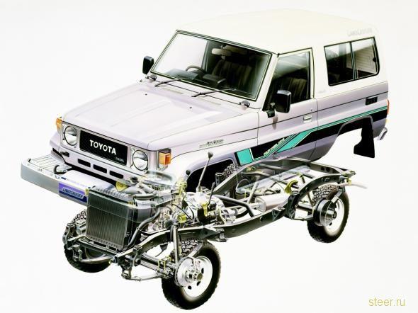 История создания Toyota Land Cruiser