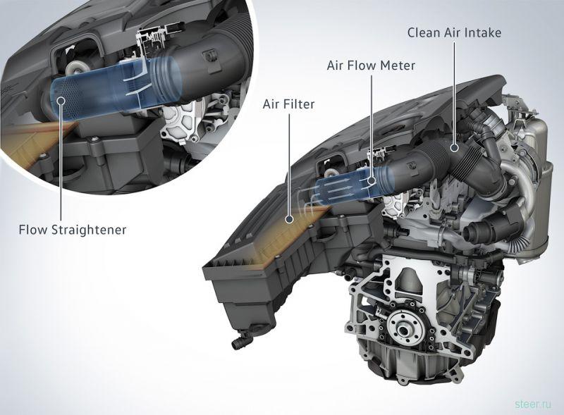 Volkswagen сделает «выпрямитель воздуха» для токсичных дизелей