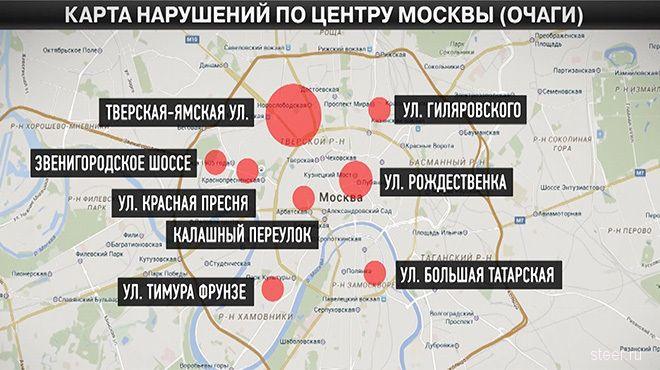 ГИБДД выявила сотни нарушений в организации платной парковки в Москве