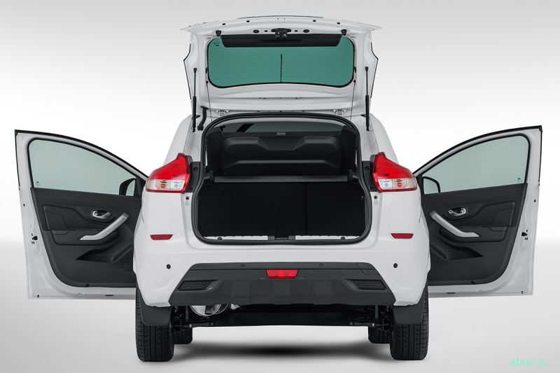 Цены на Lada XRAY : треть дороже Sandero