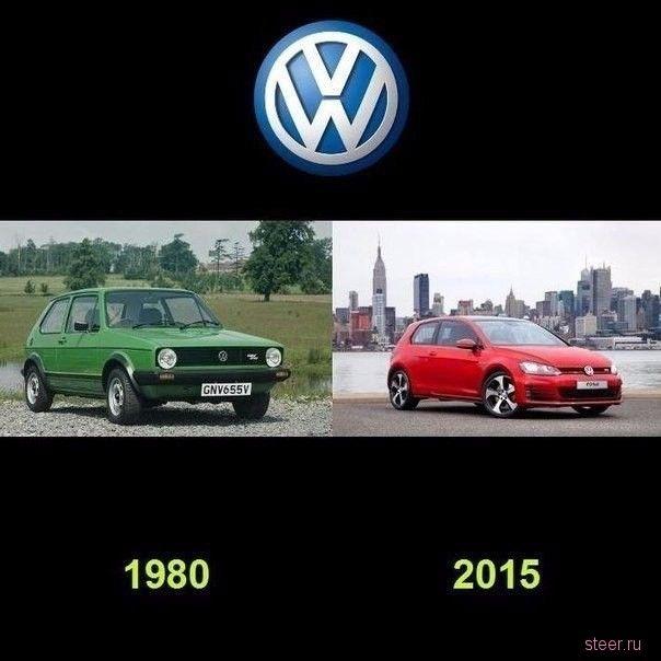 Эволюция некоторых машин