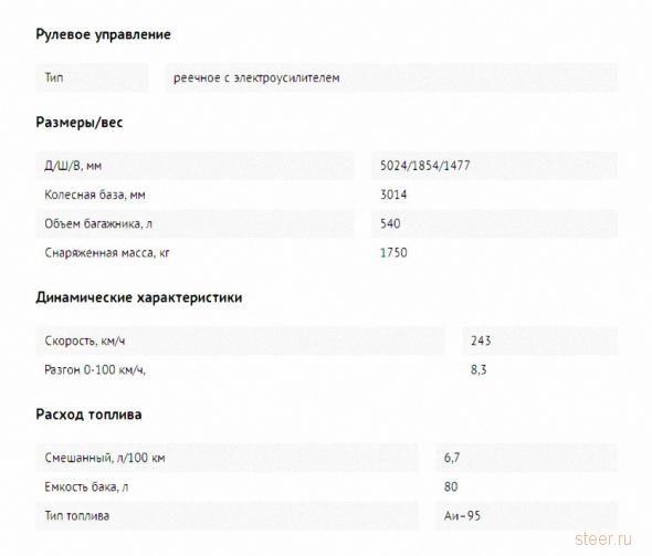 Новая Volga – первые впечатления