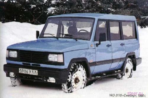 Утраченный автопром СССР