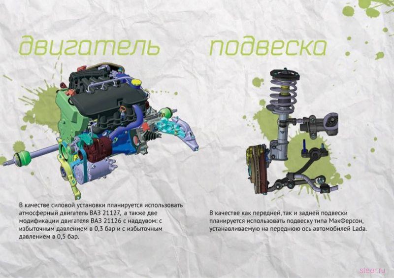 Спорткар «Крым» будет стоить 650 тысяч рублей