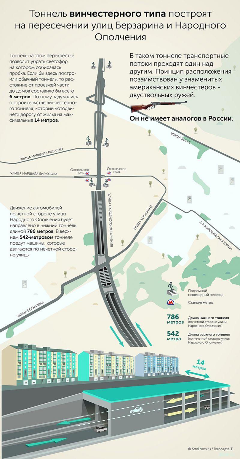 В Москве появился первый двухэтажный тоннель