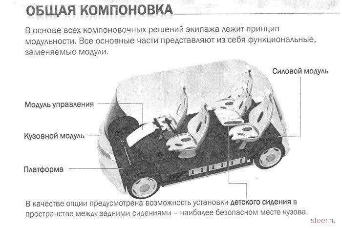 Как выглядит автомобиль, который собирается выпускать Михаил Прохоров (фото)