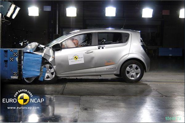 Названы самые безопасные машины года по EuroNCAP (фото)